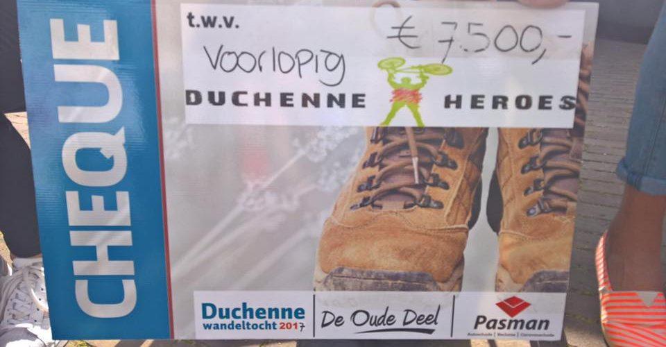 Wandeltocht De Oude Deel: uiteindelijk 8.000 euro!